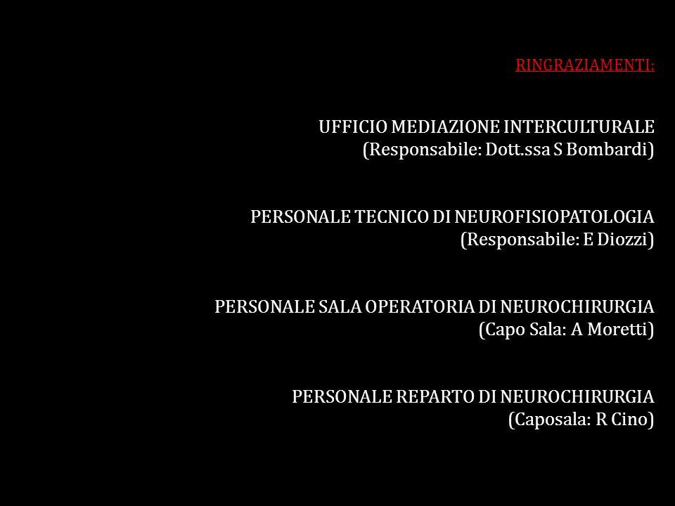 RINGRAZIAMENTI: UFFICIO MEDIAZIONE INTERCULTURALE (Responsabile: Dott.ssa S Bombardi) PERSONALE TECNICO DI NEUROFISIOPATOLOGIA (Responsabile: E Diozzi) PERSONALE SALA OPERATORIA DI NEUROCHIRURGIA (Capo Sala: A Moretti) PERSONALE REPARTO DI NEUROCHIRURGIA (Caposala: R Cino)