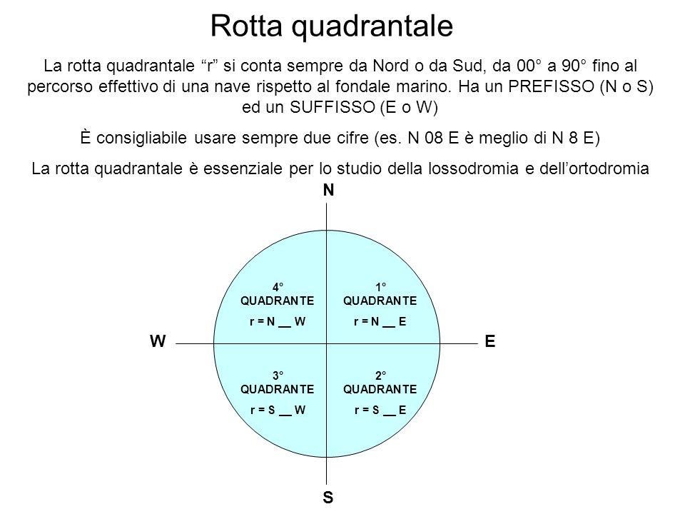 Rotta quadrantale La rotta quadrantale r si conta sempre da Nord o da Sud, da 00° a 90° fino al percorso effettivo di una nave rispetto al fondale mar