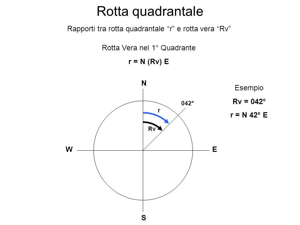 Rotta quadrantale Rapporti tra rotta quadrantale r e rotta vera Rv Rotta Vera nel 1° Quadrante r = N (Rv) E N S EW Rv r 042° Esempio Rv = 042° r = N 4