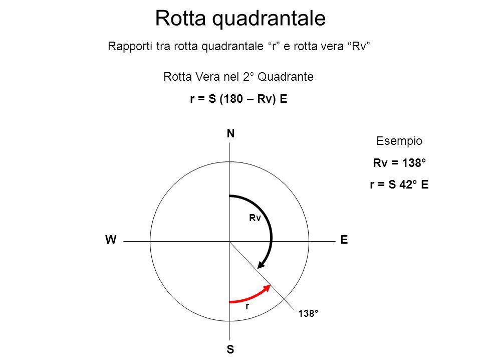 Rotta quadrantale Rapporti tra rotta quadrantale r e rotta vera Rv Rotta Vera nel 2° Quadrante r = S (180 – Rv) E N S EW Rv r 138° Esempio Rv = 138° r
