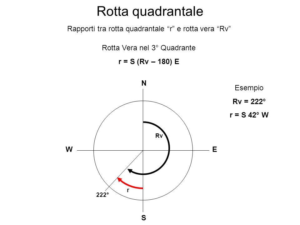 Rotta quadrantale Rapporti tra rotta quadrantale r e rotta vera Rv Rotta Vera nel 3° Quadrante r = S (Rv – 180) E N S EW Rv r 222° Esempio Rv = 222° r