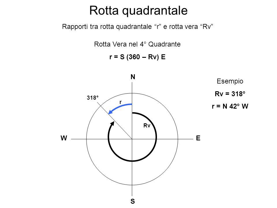 Rotta quadrantale Rapporti tra rotta quadrantale r e rotta vera Rv Rotta Vera nel 4° Quadrante r = S (360 – Rv) E N S EW Rv r 318° Esempio Rv = 318° r