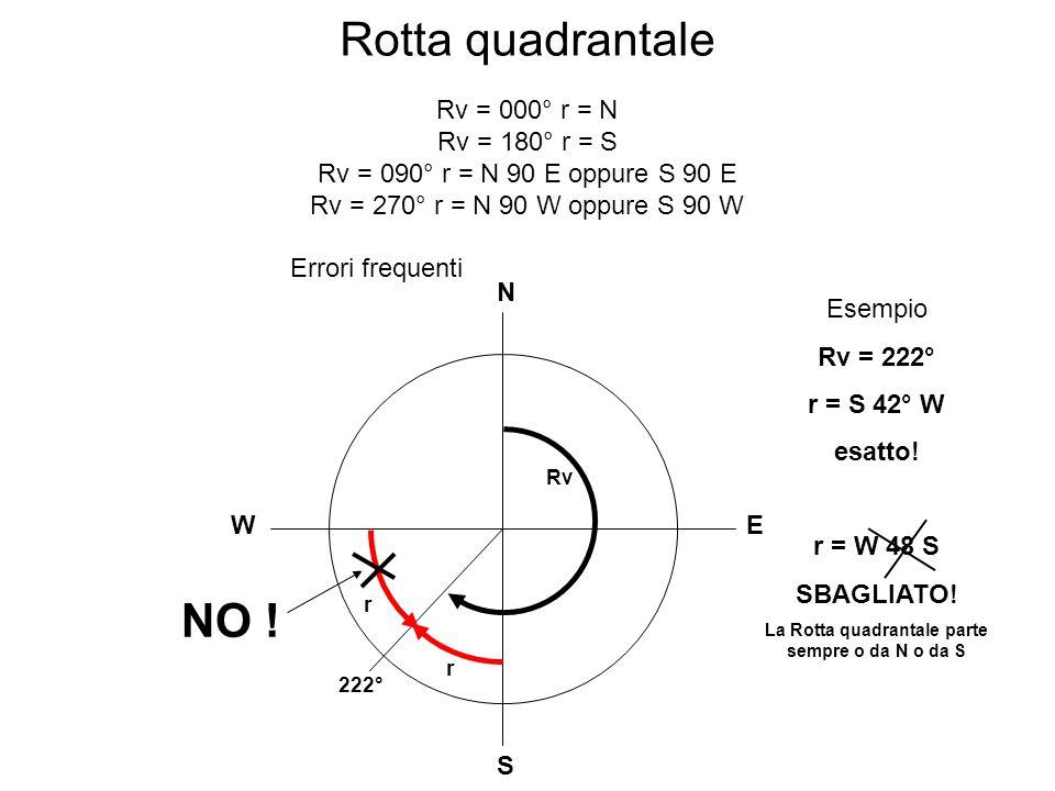 Rotta quadrantale Rv = 000° r = N Rv = 180° r = S Rv = 090° r = N 90 E oppure S 90 E Rv = 270° r = N 90 W oppure S 90 W Errori frequenti N S EW Rv r 2