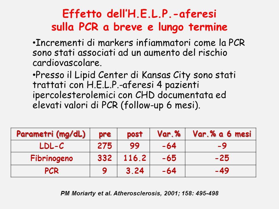 Incrementi di markers infiammatori come la PCR sono stati associati ad un aumento del rischio cardiovascolare. Presso il Lipid Center di Kansas City s