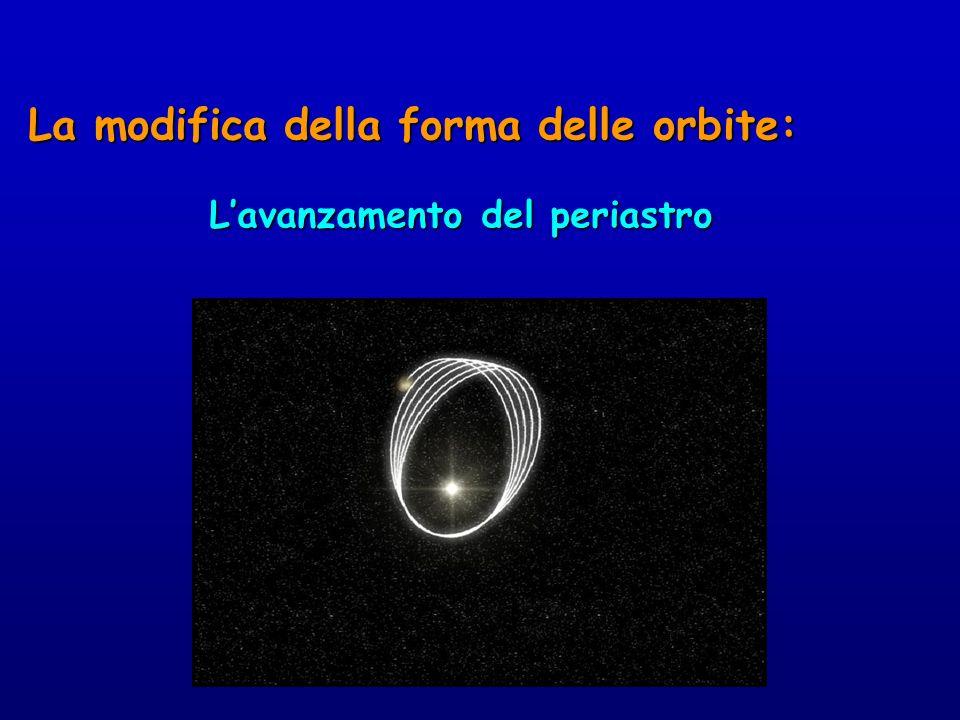 La modifica della forma delle orbite: Lavanzamento del periastro