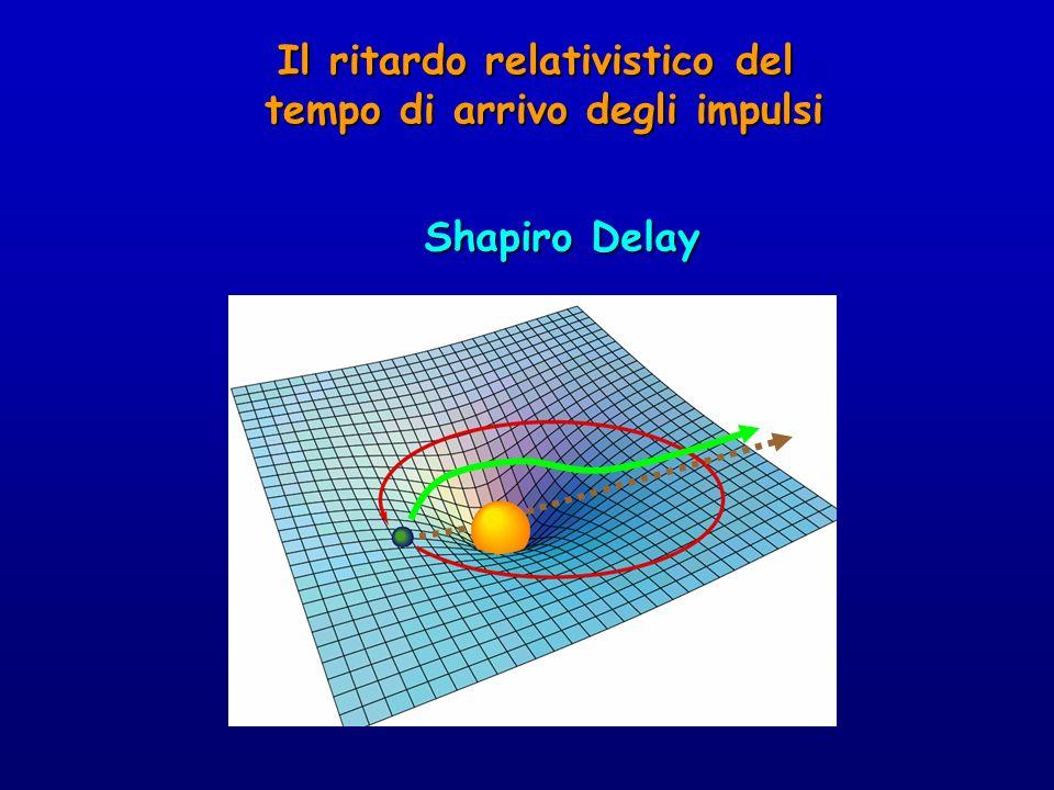 Il ritardo relativistico del tempo di arrivo degli impulsi Shapiro Delay