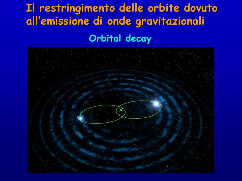 Il restringimento delle orbite dovuto allemissione di onde gravitazionali Orbital decay