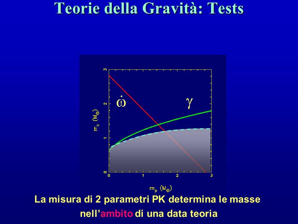 Teorie della Gravità: Tests La misura di 2 parametri PK determina le masse nellambito di una data teoria