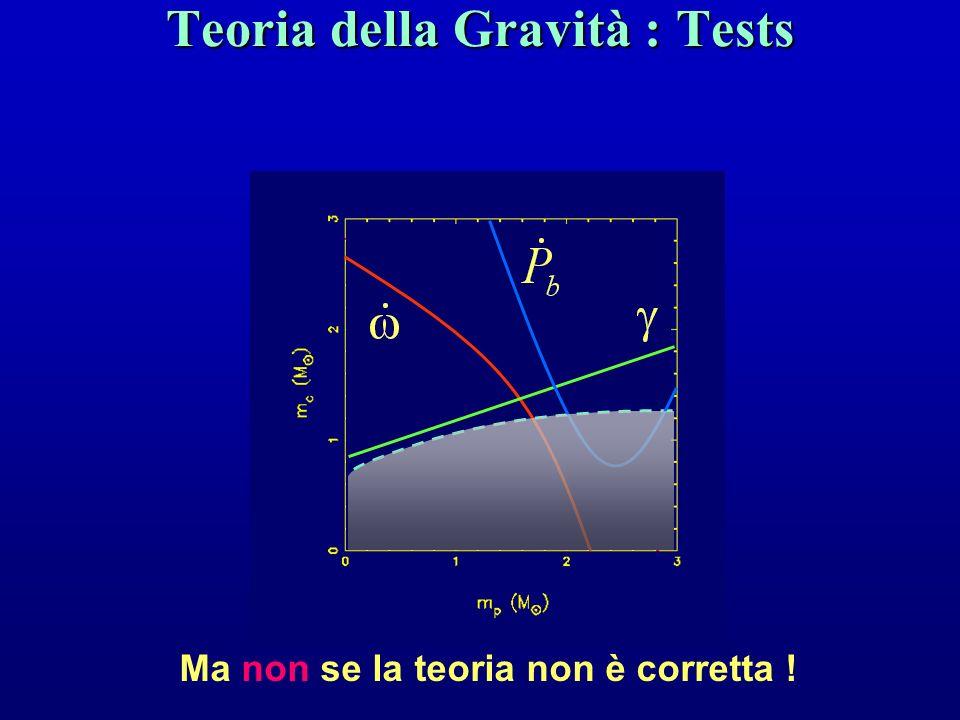 Teoria della Gravità : Tests Ma non se la teoria non è corretta !
