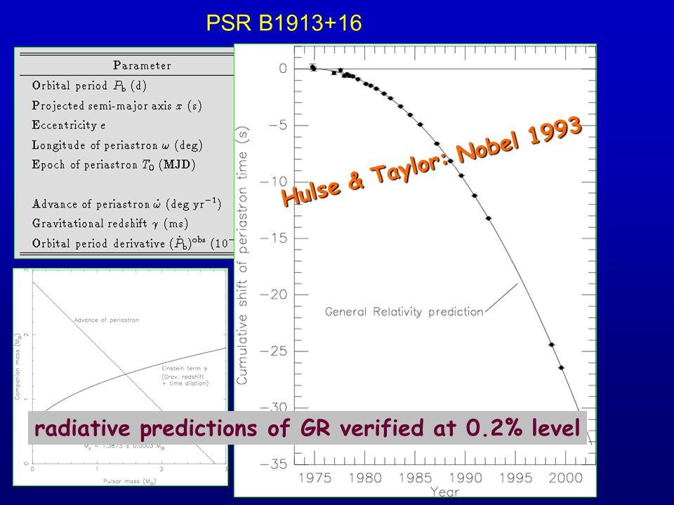 Hulse & Taylor: Nobel 1993 PSR B1913+16 radiative predictions of GR verified at 0.2% level