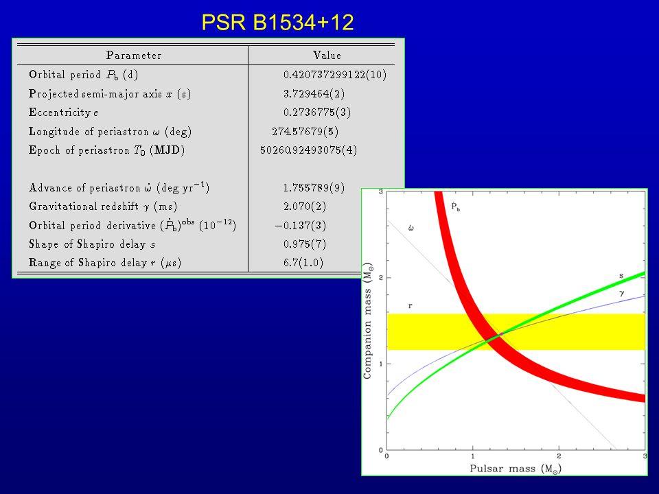 PSR B1534+12