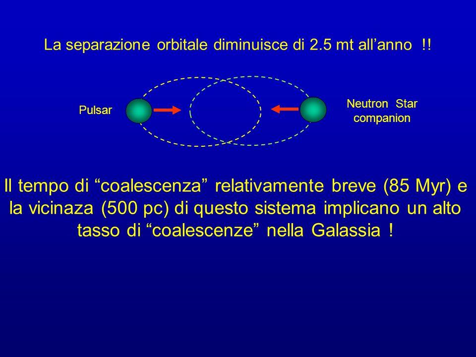 La separazione orbitale diminuisce di 2.5 mt allanno !! Pulsar Neutron Star companion Il tempo di coalescenza relativamente breve (85 Myr) e la vicina