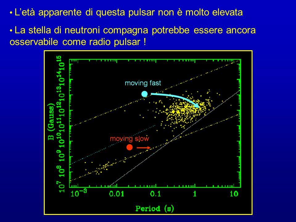 Letà apparente di questa pulsar non è molto elevata La stella di neutroni compagna potrebbe essere ancora osservabile come radio pulsar !