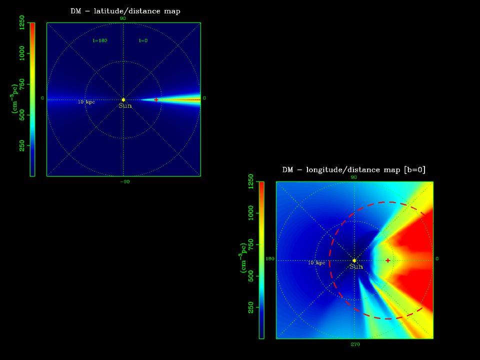 La separazione orbitale diminuisce di 2.5 mt allanno !.