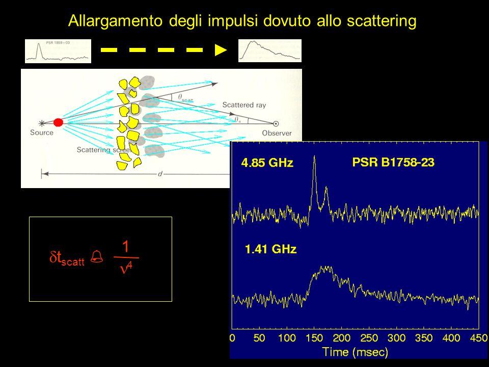 Molte pulsar sono orologi estremamamente stabili P = 0.0015578064924327 0.0000000000000004 sec In questa pulsar, dopo alcuni anni di timing si può prevedere il tempo di arrivo degli impulsi con una precisione di 1 s a distanza di 1 anno .