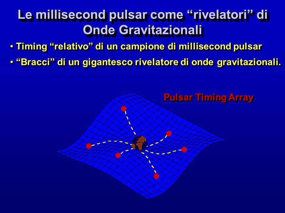 Le millisecond pulsar come rivelatori di Onde Gravitazionali Timing relativo di un campione di millisecond pulsar Timing relativo di un campione di mi