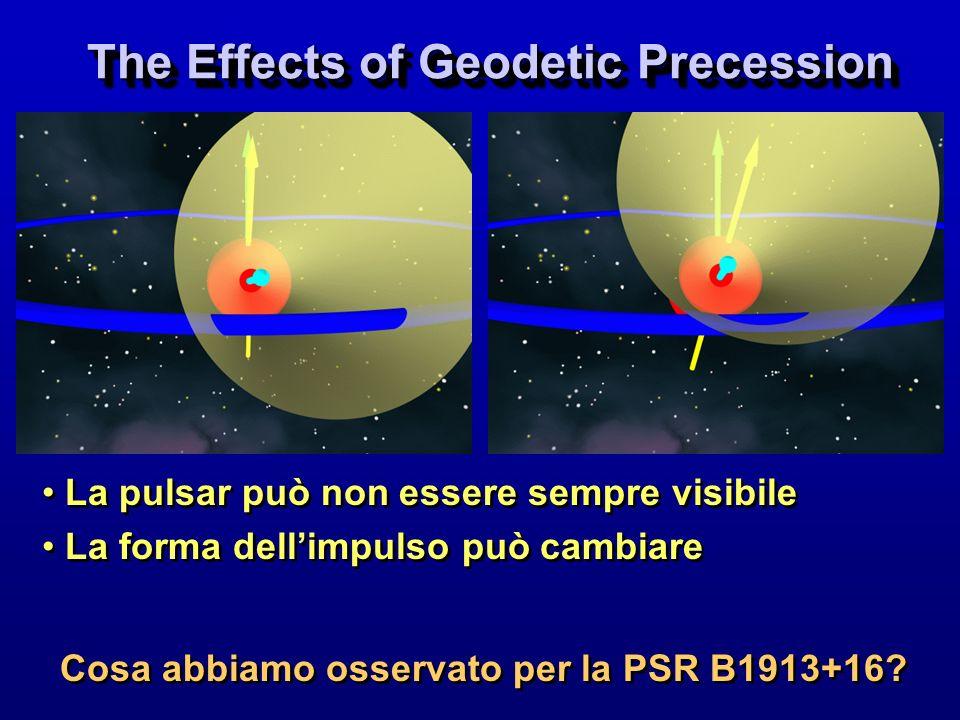 The Effects of Geodetic Precession The Effects of Geodetic Precession La pulsar può non essere sempre visibile La forma dellimpulso può cambiare La pu