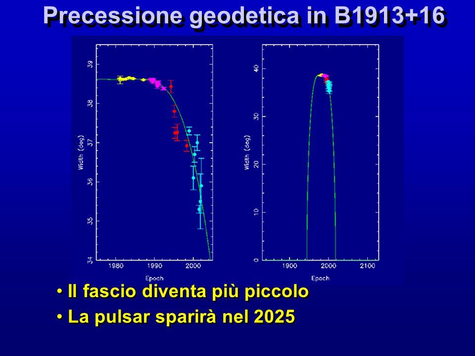 Precessione geodetica in B1913+16 Il fascio diventa più piccolo La pulsar sparirà nel 2025