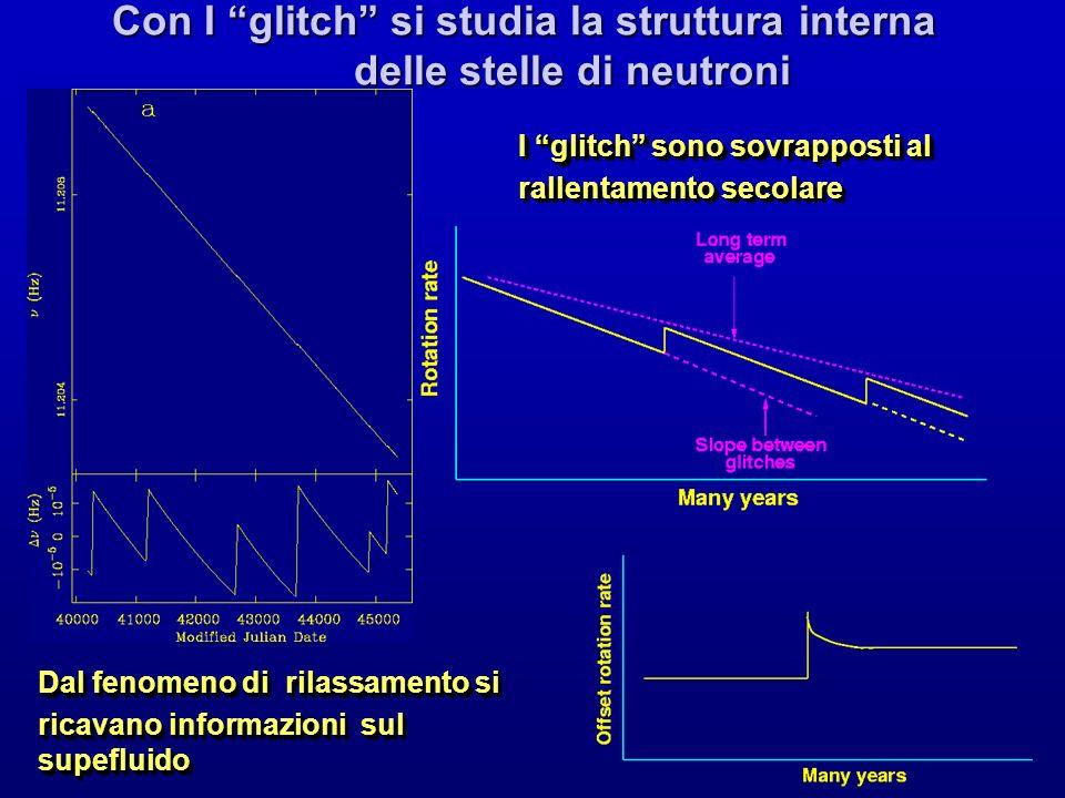 Con I glitch si studia la struttura interna delle stelle di neutroni Dal fenomeno di rilassamento si ricavano informazioni sul supefluido Dal fenomeno