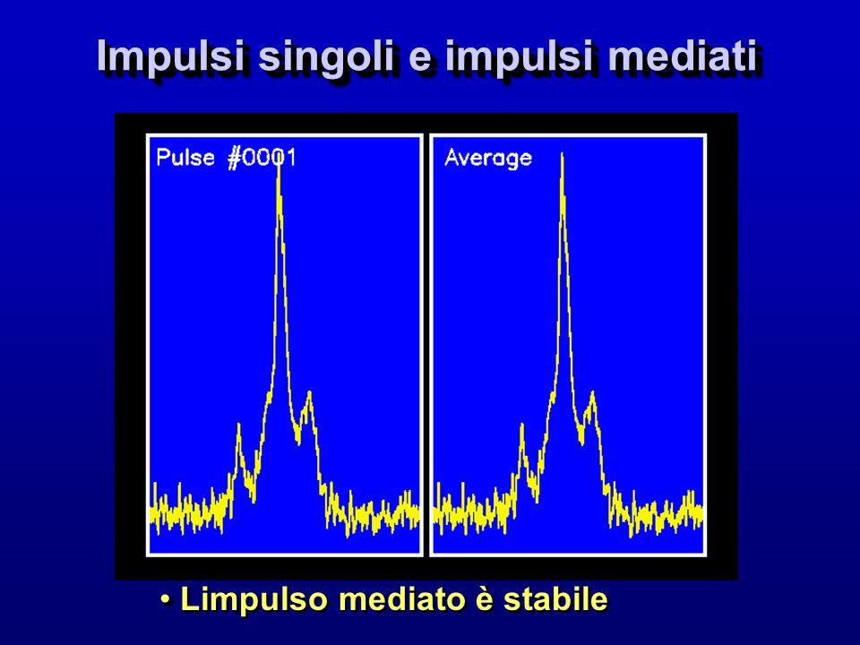 Impulsi singoli e impulsi mediati Limpulso mediato è stabile