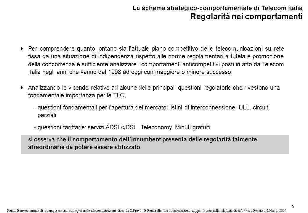 9 Fonte: Barriere strutturali e comportamenti strategici nelle telecomunicazioni fisse.