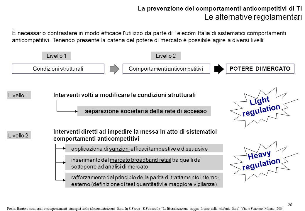 26 Fonte: Barriere strutturali e comportamenti strategici nelle telecomunicazioni fisse.