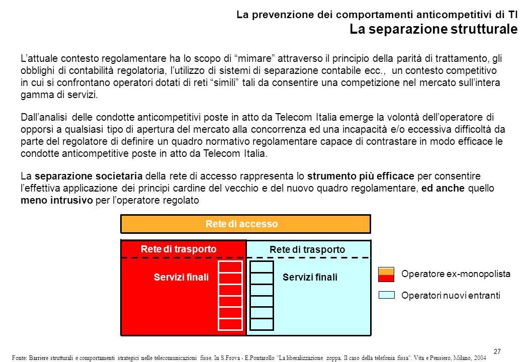 27 Fonte: Barriere strutturali e comportamenti strategici nelle telecomunicazioni fisse.