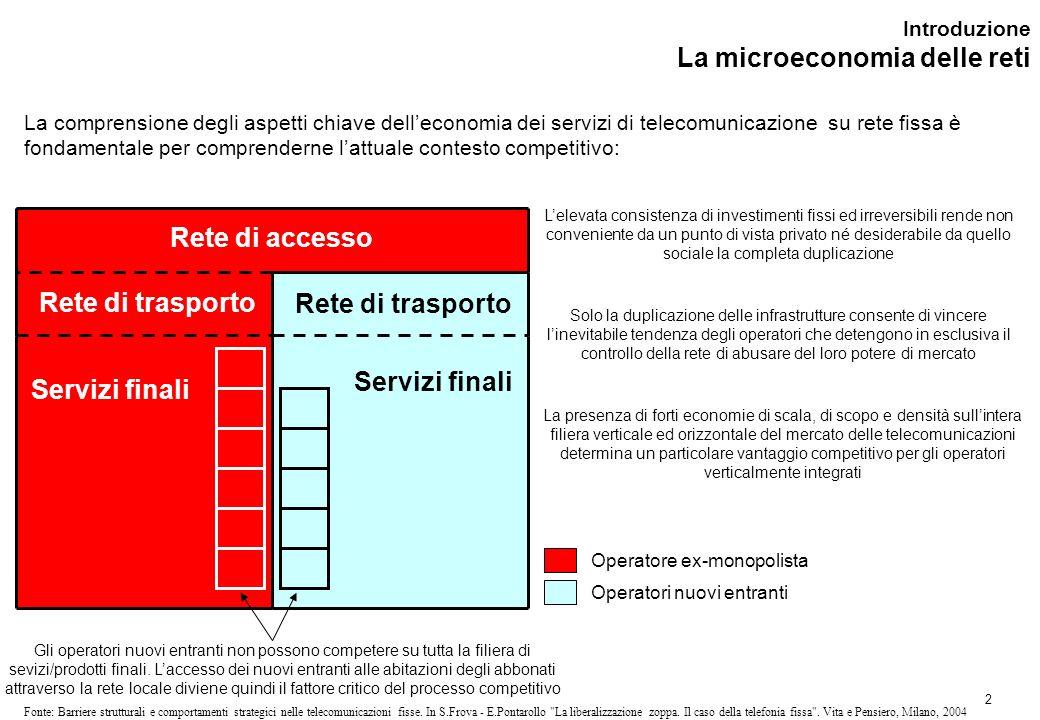 2 Fonte: Barriere strutturali e comportamenti strategici nelle telecomunicazioni fisse.