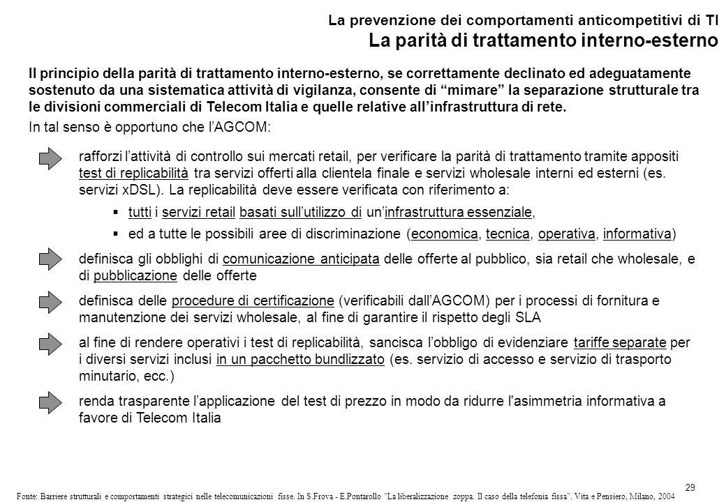 29 Fonte: Barriere strutturali e comportamenti strategici nelle telecomunicazioni fisse.