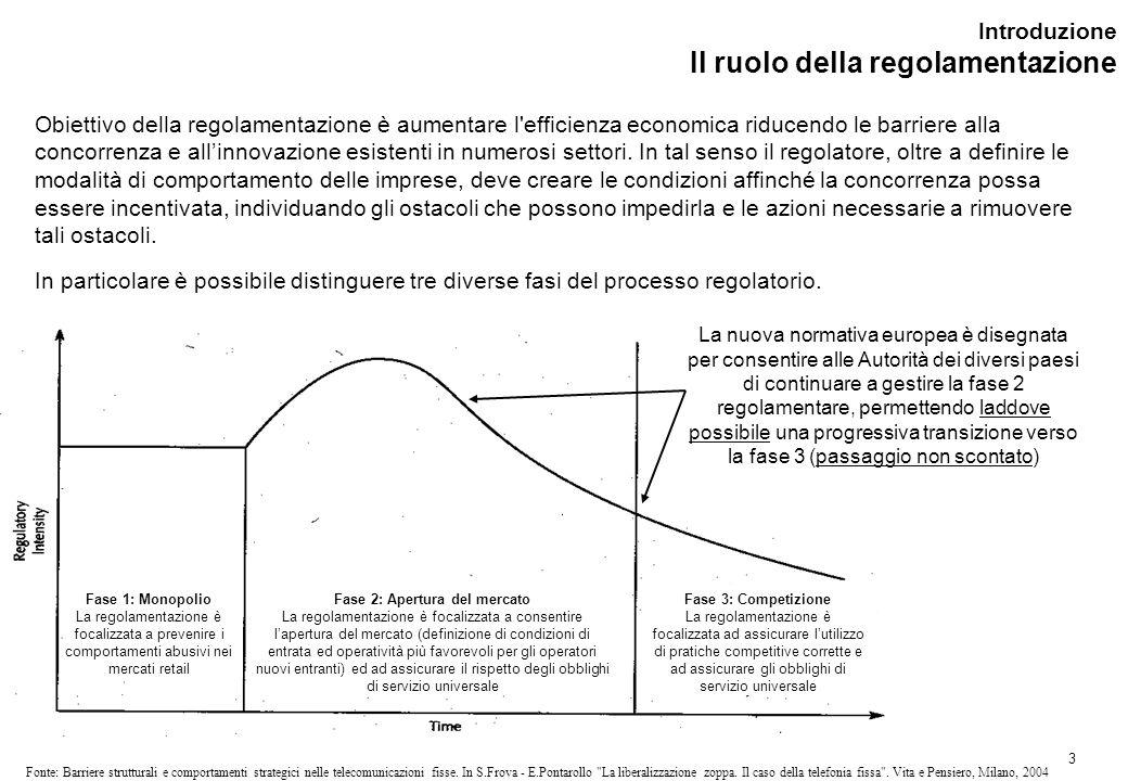 3 Fonte: Barriere strutturali e comportamenti strategici nelle telecomunicazioni fisse.