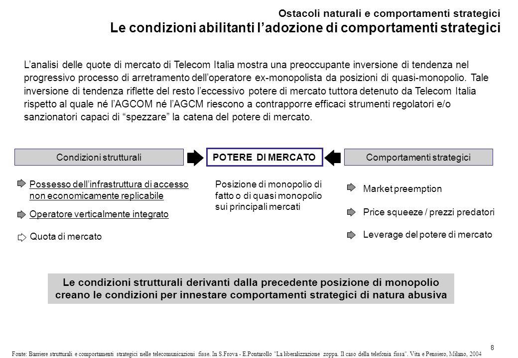 8 Fonte: Barriere strutturali e comportamenti strategici nelle telecomunicazioni fisse.