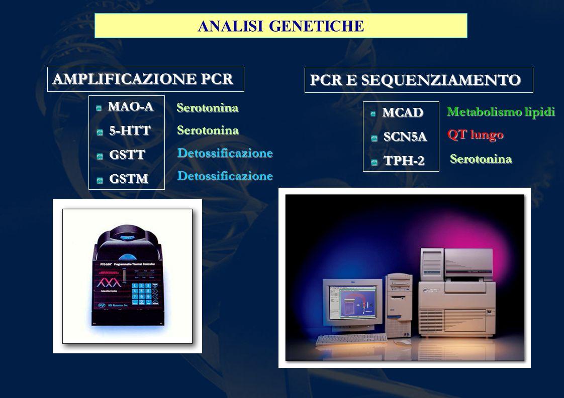 AMPLIFICAZIONE PCR PCR E SEQUENZIAMENTO MAO-A MAO-A 5-HTT 5-HTT GSTT GSTT GSTM GSTM MCAD SCN5A SCN5A TPH-2 TPH-2 ANALISI GENETICHE Serotonina Serotoni