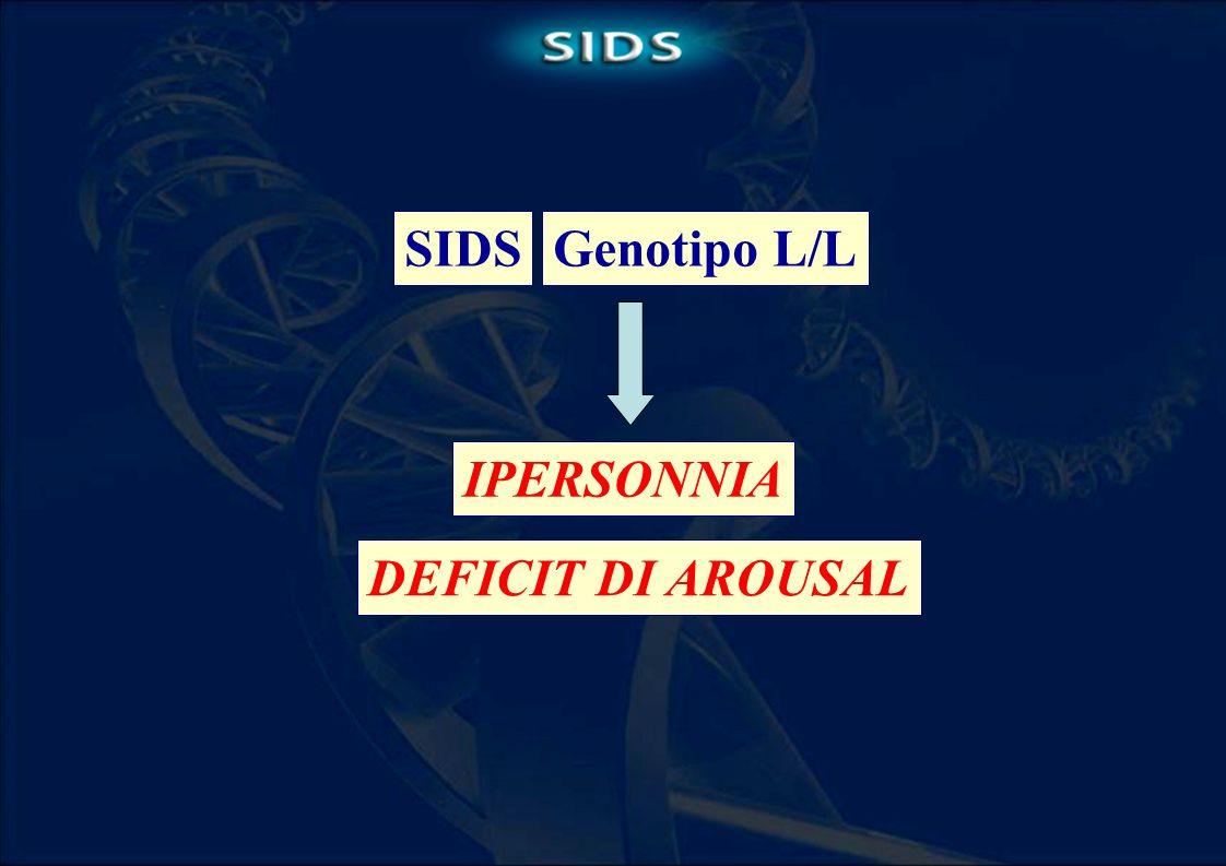 SIDSGenotipo L/L IPERSONNIA DEFICIT DI AROUSAL