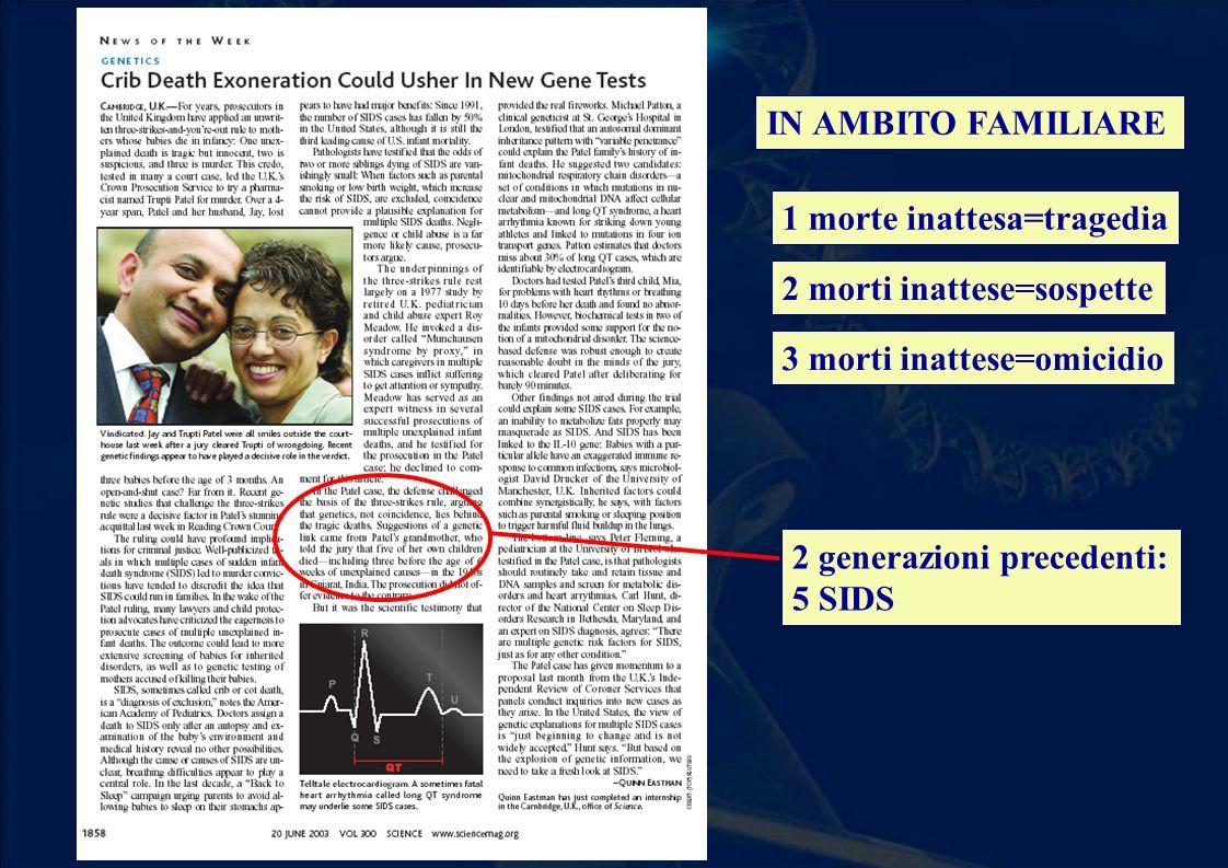 1 morte inattesa=tragedia 2 morti inattese=sospette 3 morti inattese=omicidio IN AMBITO FAMILIARE 2 generazioni precedenti: 5 SIDS