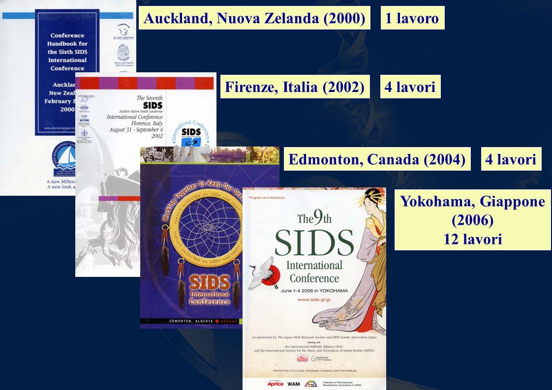Auckland, Nuova Zelanda (2000)1 lavoro Firenze, Italia (2002)4 lavori Edmonton, Canada (2004)4 lavori Yokohama, Giappone (2006) 12 lavori