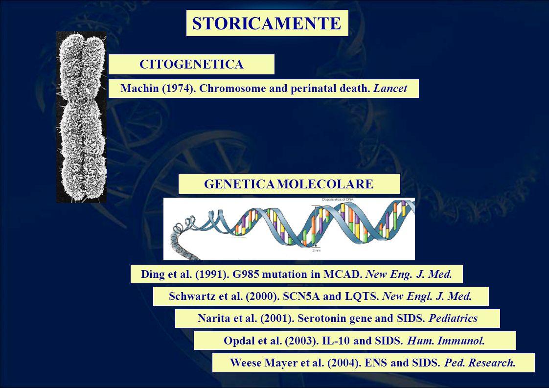 STORICAMENTE Schwartz et al. (2000). SCN5A and LQTS. New Engl. J. Med. Narita et al. (2001). Serotonin gene and SIDS. Pediatrics Weese Mayer et al. (2
