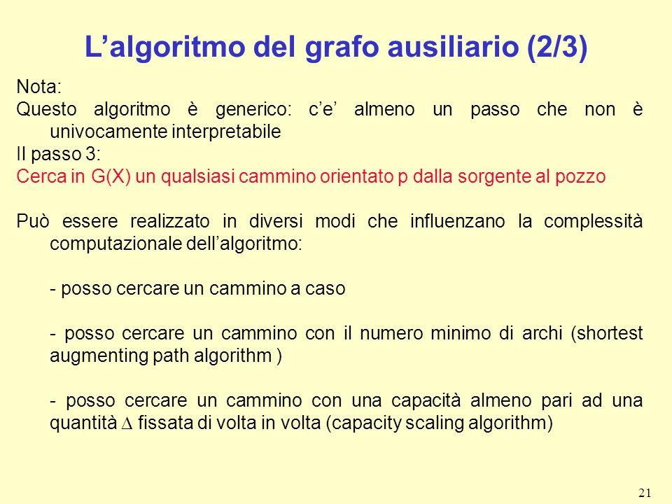 21 Lalgoritmo del grafo ausiliario (2/3) Nota: Questo algoritmo è generico: ce almeno un passo che non è univocamente interpretabile Il passo 3: Cerca