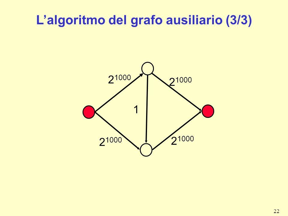 22 2 1000 1 Lalgoritmo del grafo ausiliario (3/3)