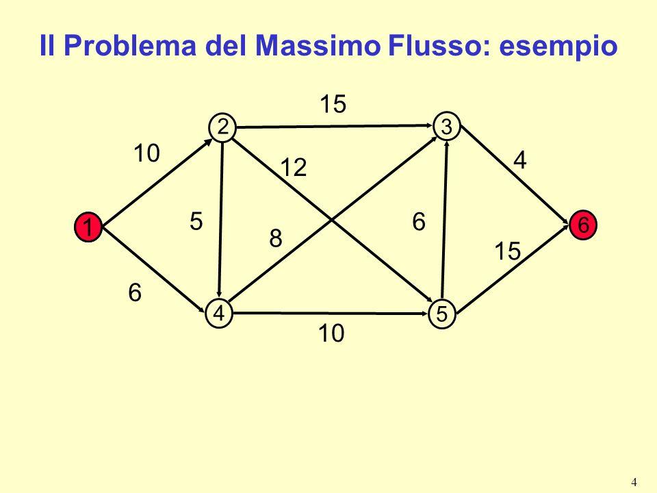 5 Il Problema del Massimo Flusso: esempio 3,10 3,15 3,4 1,15 6 8 12 5 1,6 1,10 1 2 3 4 5 6
