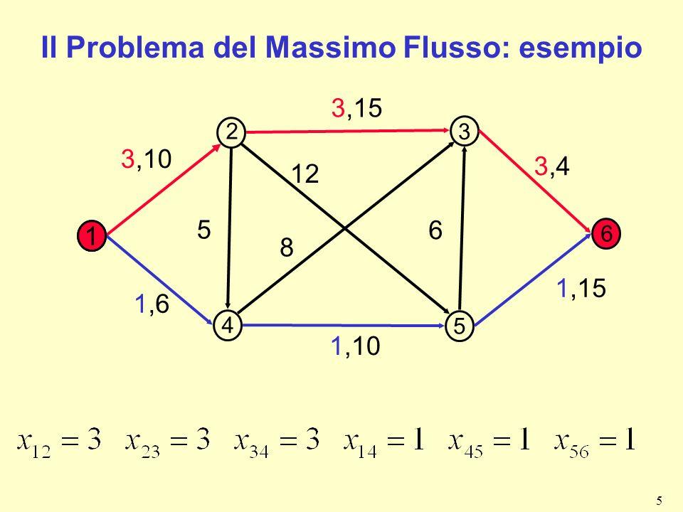 6 Il Problema del Massimo Flusso: Formulazione Parametri di input: - Grafo orientato G=(V,A) - Nodo sorgente s - Nodo destinazione t Variabili decisionali