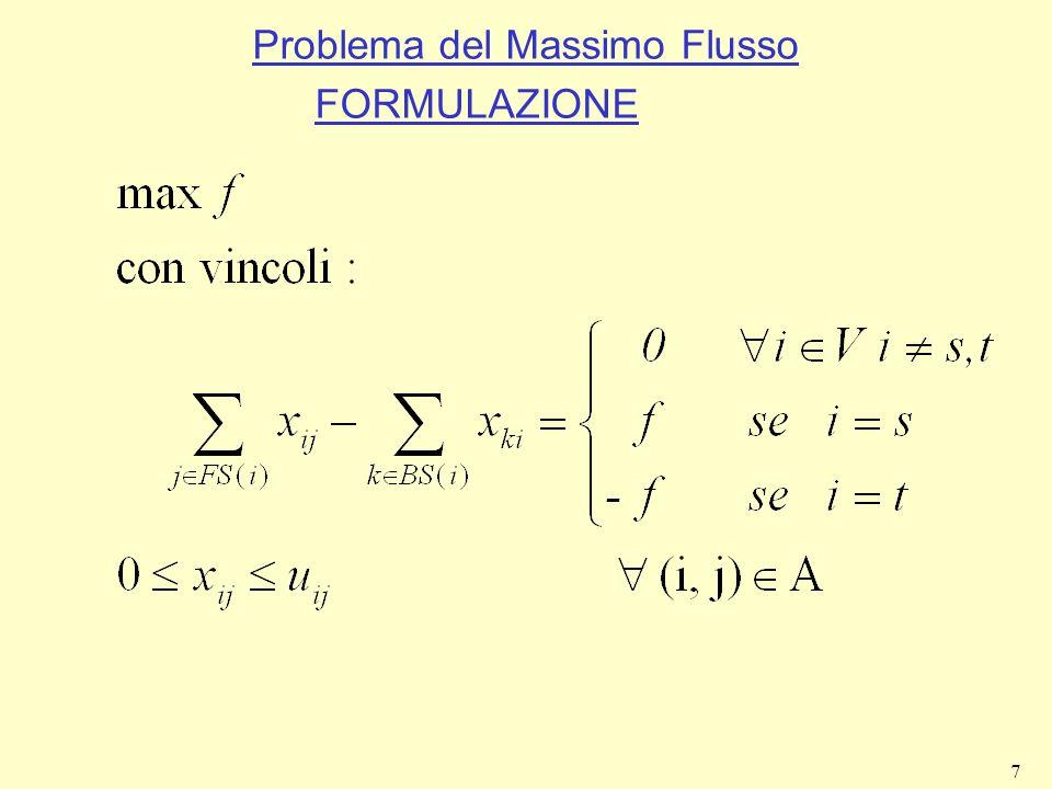 8 Il Problema del massimo flusso: concetti fondamentali ts 10 6 8 flusso massimo su questo grafo è pari a 6 corrispondente allarco del cammino con capacità minima 9 ts 10 6 8 9 Riesco ad individuare un taglio sul grafo