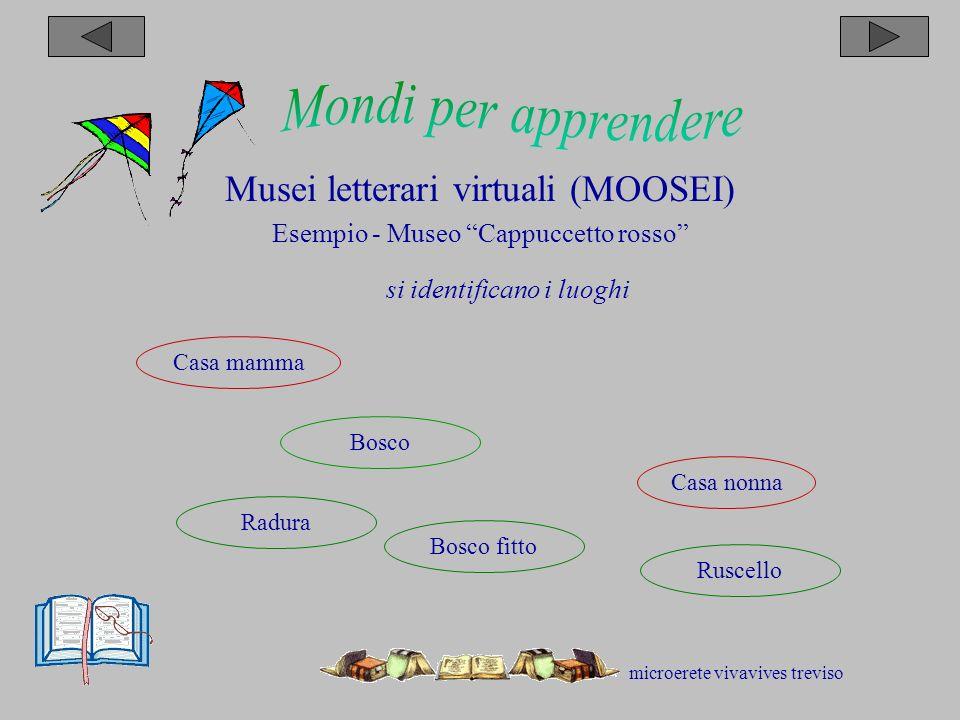 microerete vivavives treviso Musei letterari virtuali (MOOSEI) Esempio - Museo Cappuccetto rosso Casa mamma Bosco Bosco fitto Radura Casa nonna Ruscello si identificano i luoghi