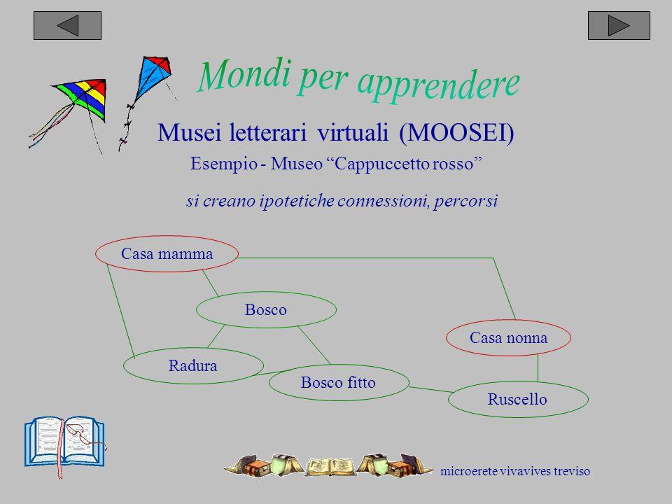 microerete vivavives treviso Musei letterari virtuali (MOOSEI) Esempio - Museo Cappuccetto rosso Casa mamma Radura Bosco Casa nonna Bosco fitto Ruscello si creano ipotetiche connessioni, percorsi