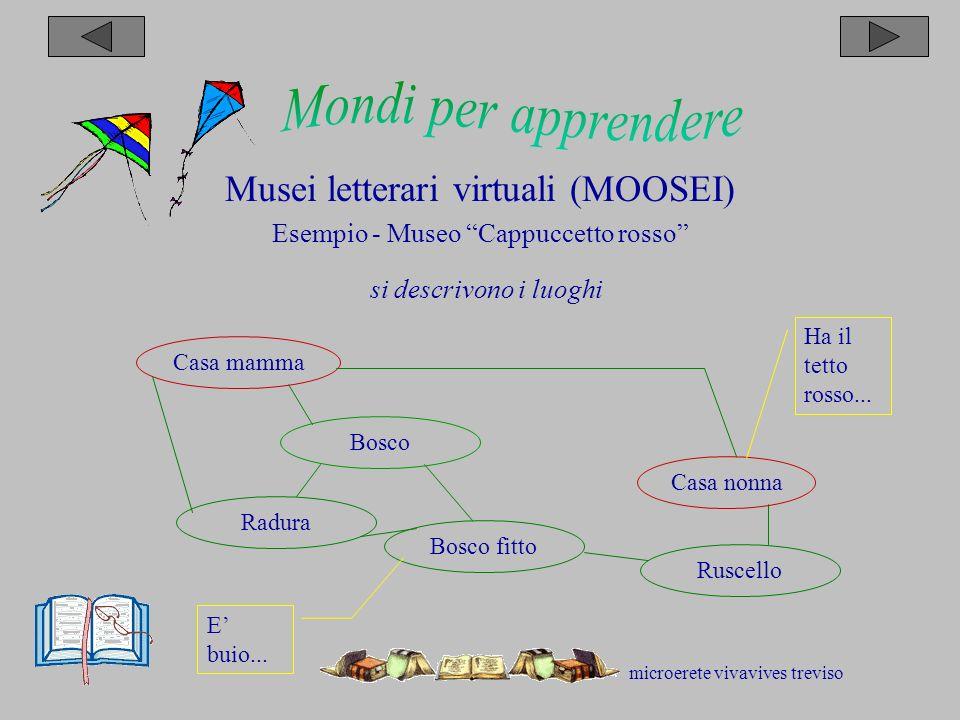 microerete vivavives treviso Musei letterari virtuali (MOOSEI) Esempio - Museo Cappuccetto rosso Casa mamma Radura Bosco Casa nonna Bosco fitto Ruscello E buio...