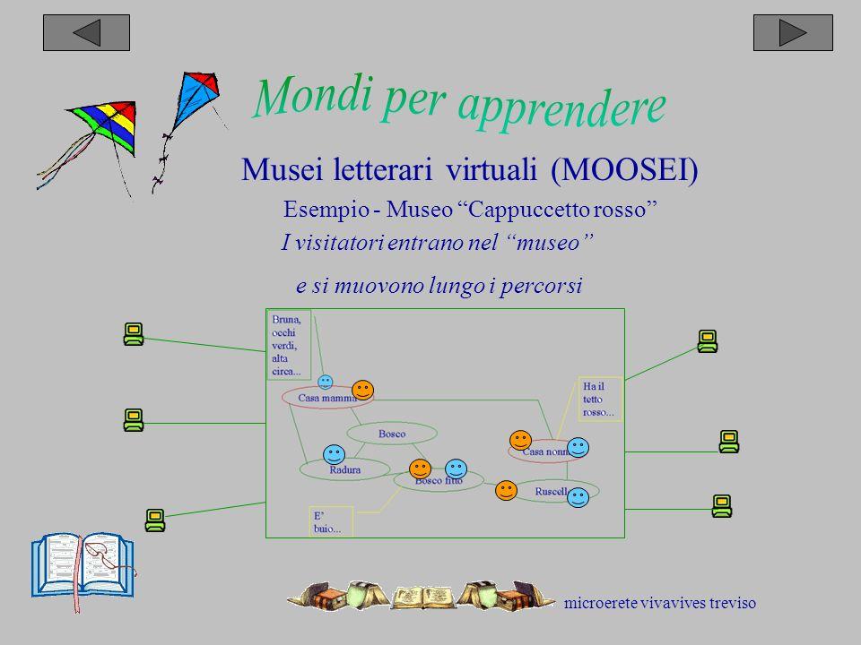 microerete vivavives treviso Musei letterari virtuali (MOOSEI) Esempio - Museo Cappuccetto rosso I visitatori entrano nel museo e si muovono lungo i percorsi