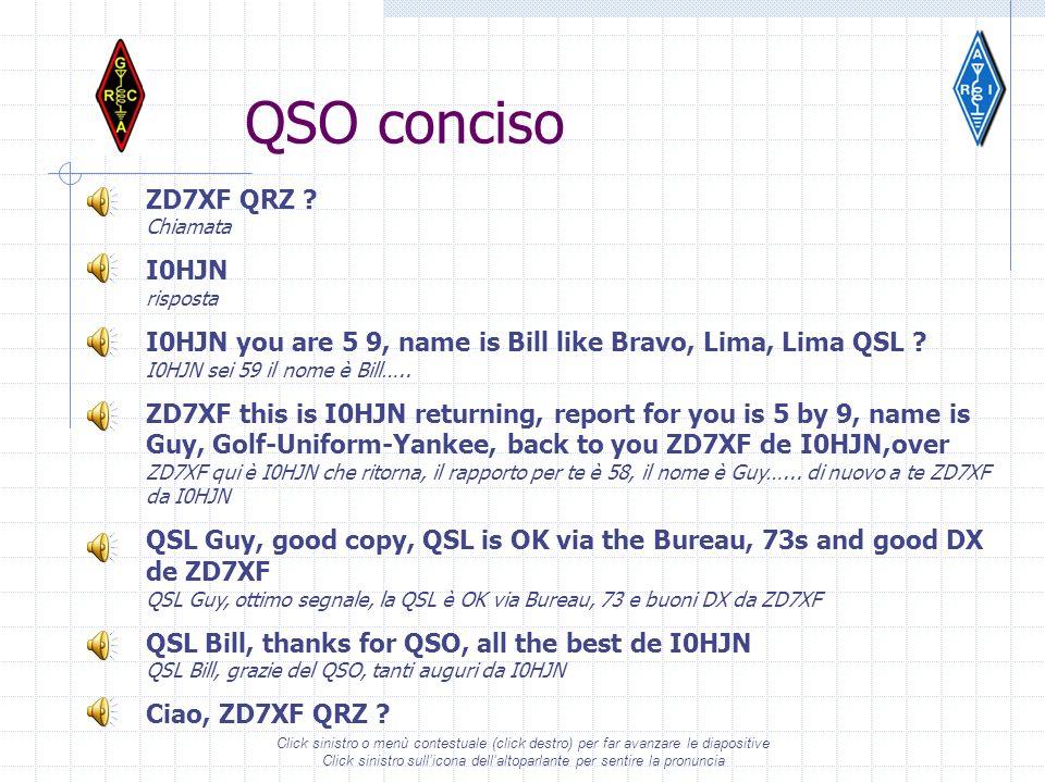Click sinistro o menù contestuale (click destro) per far avanzare le diapositive Click sinistro sullicona dellaltoparlante per sentire la pronuncia QS
