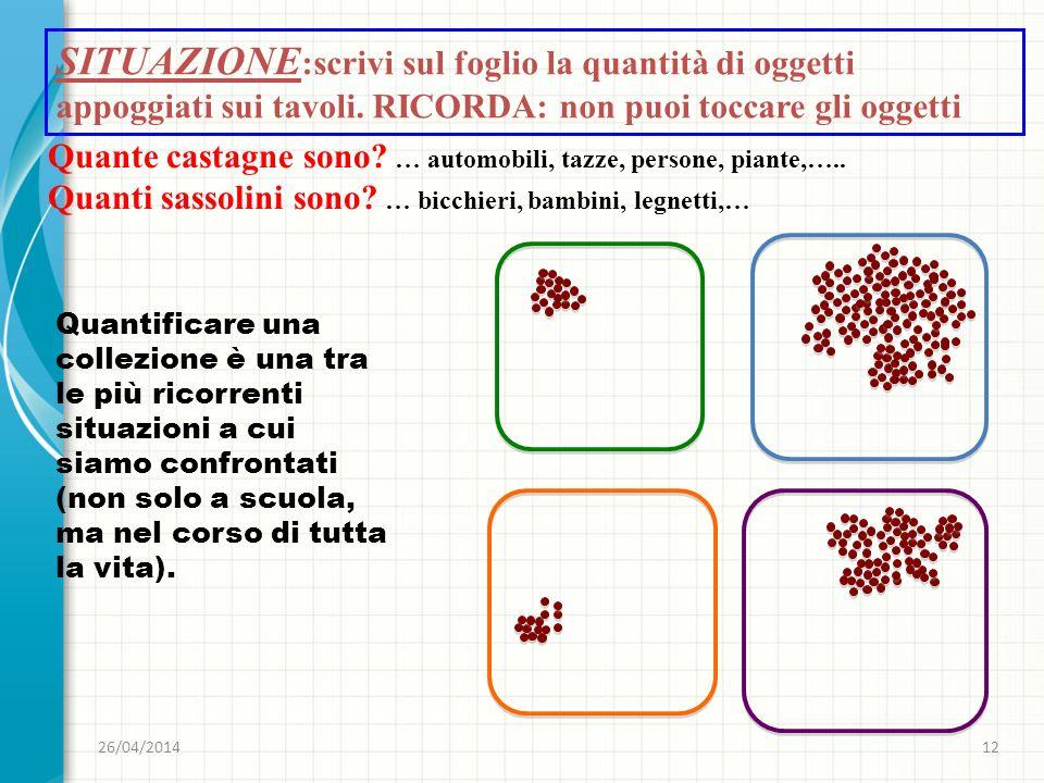 26/04/201412 Quante castagne sono. … automobili, tazze, persone, piante,…..