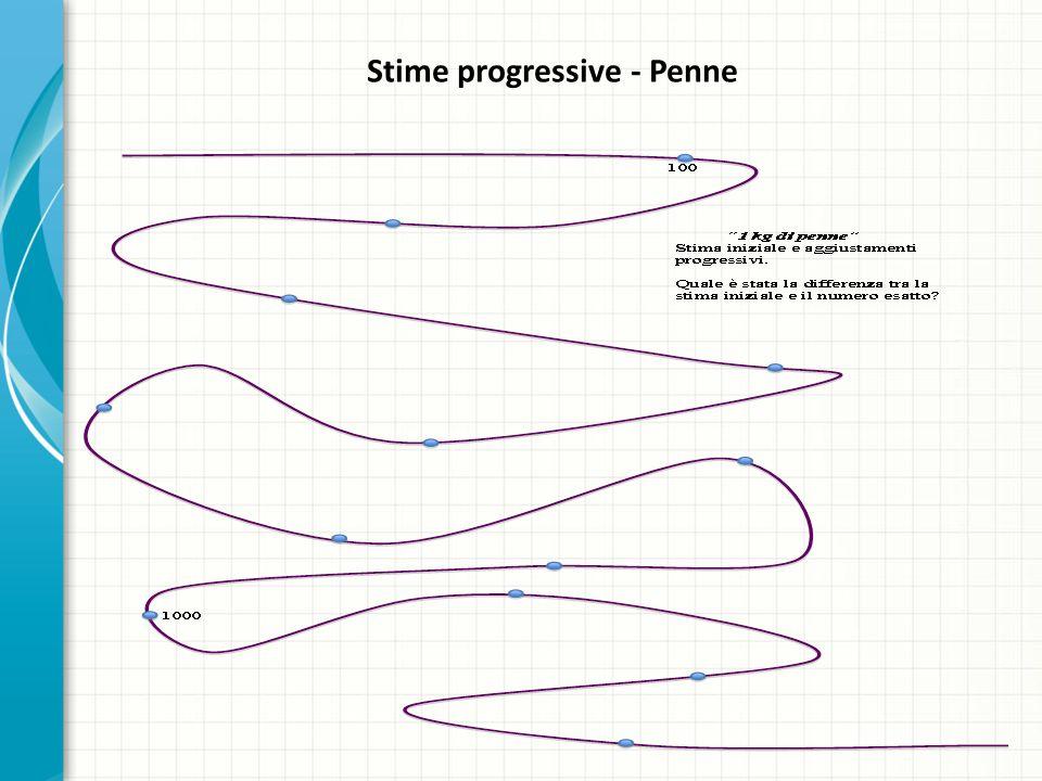 Stime progressive - Penne