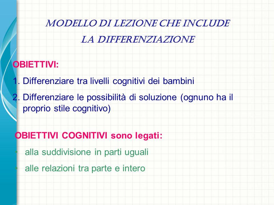 MODELLO DI LEZIONE CHE INCLUDE LA DIFFERENZIAZIONE OBIETTIVI: 1.Differenziare tra livelli cognitivi dei bambini 2.Differenziare le possibilità di soluzione (ognuno ha il proprio stile cognitivo) OBIETTIVI COGNITIVI sono legati: alla suddivisione in parti uguali alle relazioni tra parte e intero