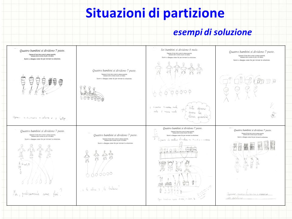 Situazioni di partizione esempi di soluzione